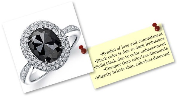 Black Diamond Engagement Rings Unusual and Exotic