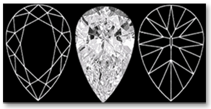 Pear Diamond Facets Pattern