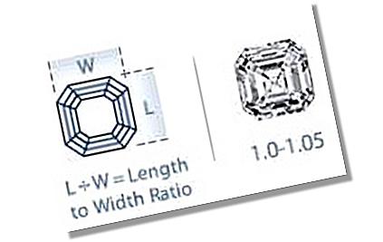 Asscher Diamond Length to Width Ratio
