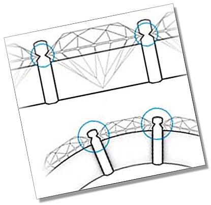 Bar Channel Setting diagram