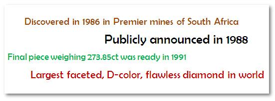 Centenary diamond facts