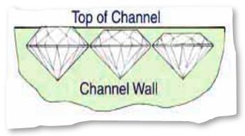 Channel Baguette Improper Diamond Heights
