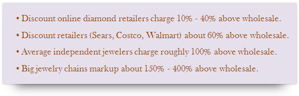 Diamond Retail Markup percentage