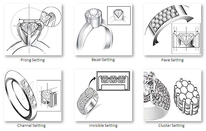 Different types of diamond settings