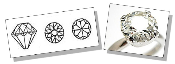 Round Shaped Diamond European Old Cut