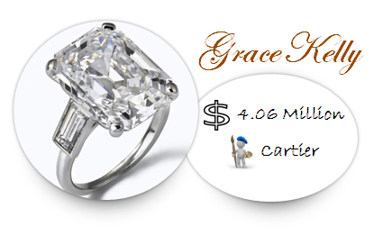 grace kellys engagement ring - Extravagant Wedding Rings