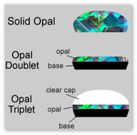 Opal Doublet and Triplet