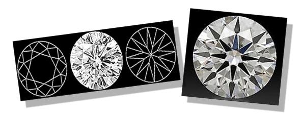 Round Shaped Diamond - Modern Round Brilliant Cut