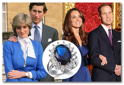 Sapphire Engagement Ring of Princess Diana and Kate Middleton