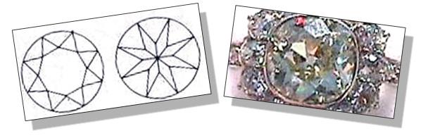 Round Shaped Diamond Swiss Cut