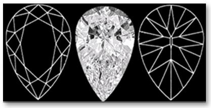Pear Diamond Facets Pattern