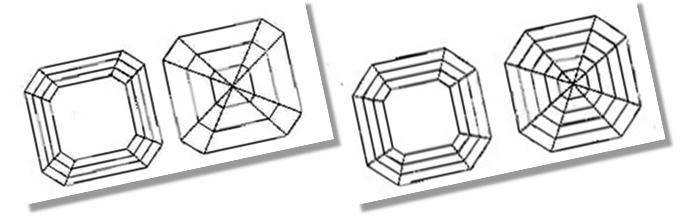 Traditional and Royal Asscher Facets Pattern