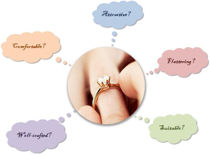 Choosing a diamond ring