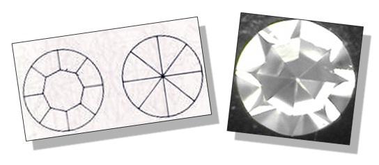 Round Shaped Diamond Single Cut